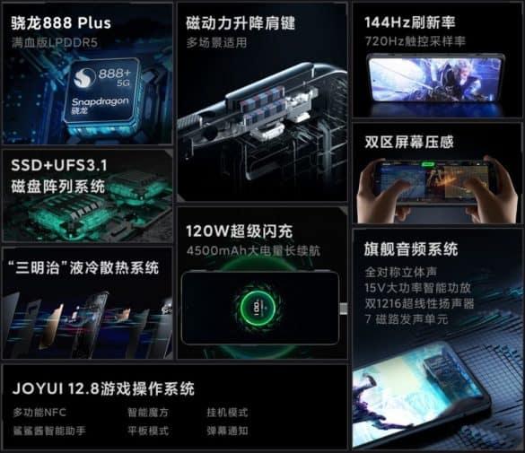 Black Shark 4S Pro Specs